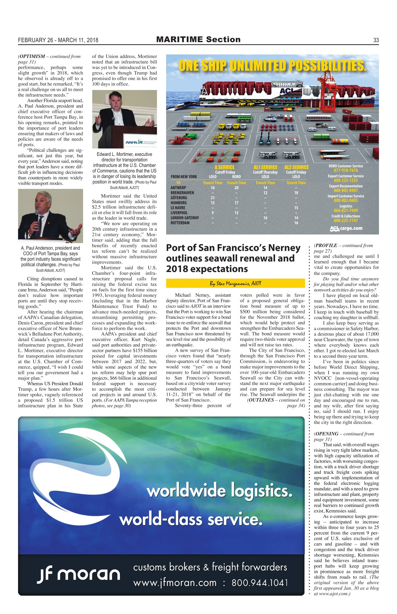 AJOT Digital Edition   Issue #664   Top US Importers